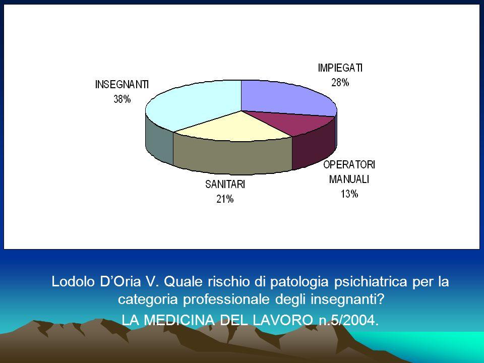 Lodolo DOria V. Quale rischio di patologia psichiatrica per la categoria professionale degli insegnanti? LA MEDICINA DEL LAVORO n.5/2004.