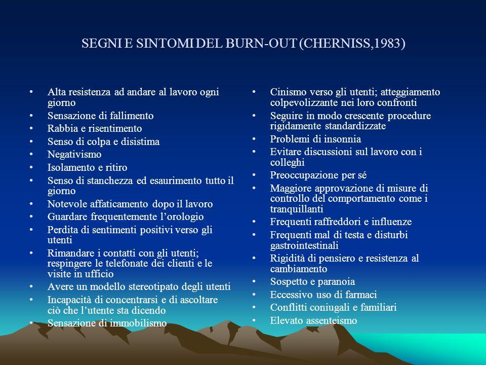 SEGNI E SINTOMI DEL BURN-OUT (CHERNISS,1983) Alta resistenza ad andare al lavoro ogni giorno Sensazione di fallimento Rabbia e risentimento Senso di c