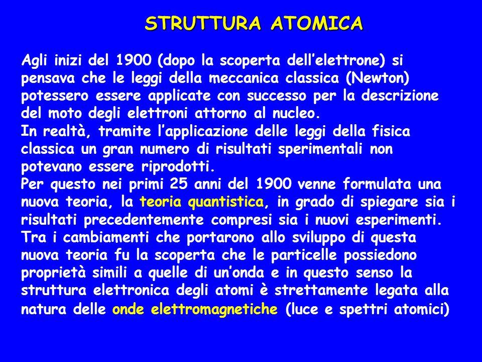 STRUTTURA ATOMICA Agli inizi del 1900 (dopo la scoperta dellelettrone) si pensava che le leggi della meccanica classica (Newton) potessero essere appl