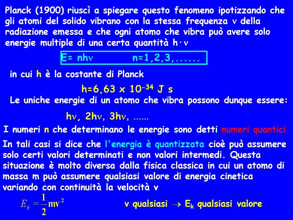 Planck (1900) riuscì a spiegare questo fenomeno ipotizzando che gli atomi del solido vibrano con la stessa frequenza della radiazione emessa e che ogn