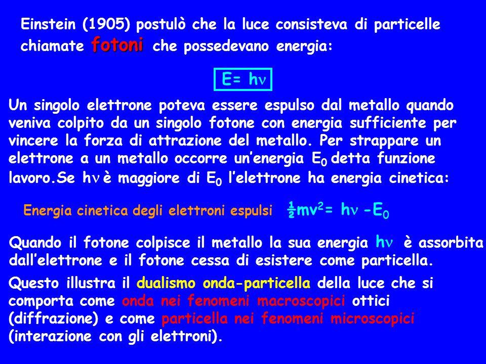 fotoni Einstein (1905) postulò che la luce consisteva di particelle chiamate fotoni che possedevano energia: E= h Un singolo elettrone poteva essere e