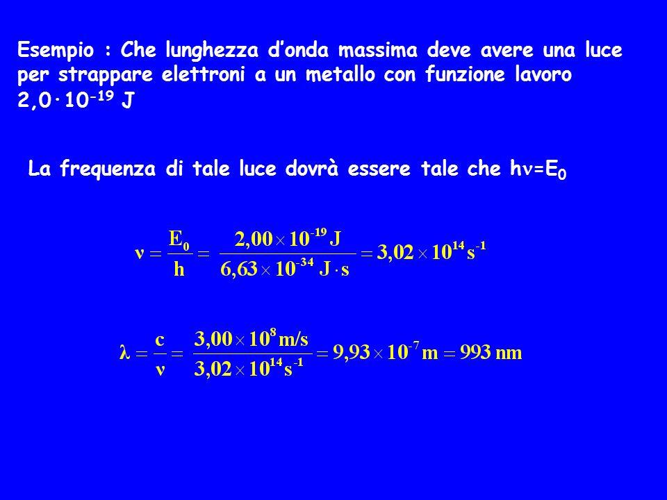 Esempio : Che lunghezza donda massima deve avere una luce per strappare elettroni a un metallo con funzione lavoro 2,0·10 -19 J La frequenza di tale l