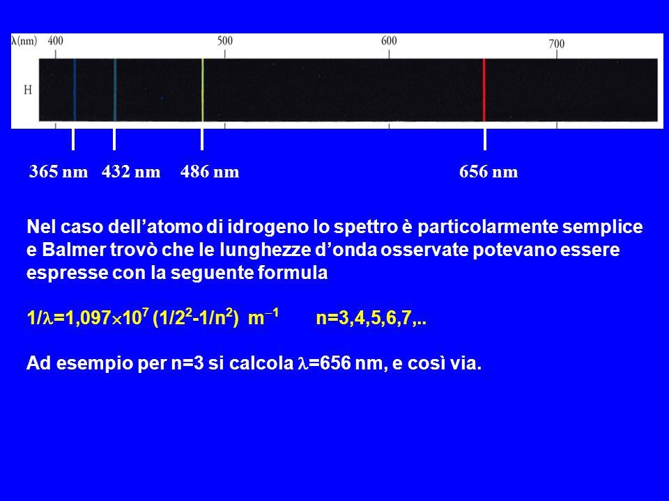Nel caso dellatomo di idrogeno lo spettro è particolarmente semplice e Balmer trovò che le lunghezze donda osservate potevano essere espresse con la s