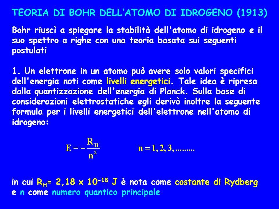 TEORIA DI BOHR DELLATOMO DI IDROGENO (1913) Bohr riuscì a spiegare la stabilità dell'atomo di idrogeno e il suo spettro a righe con una teoria basata