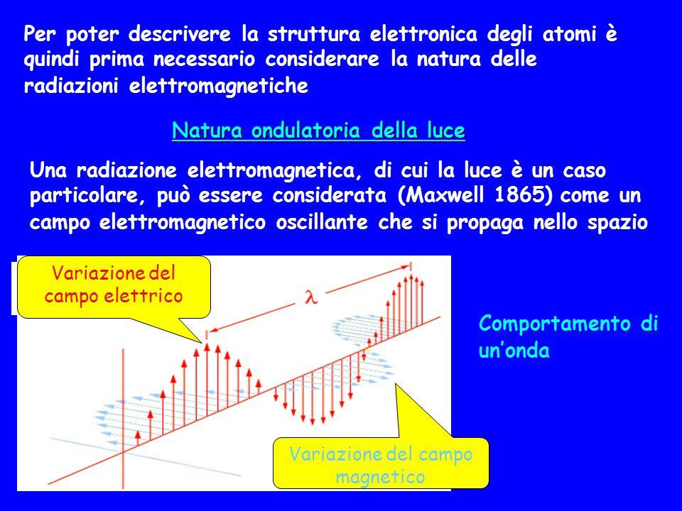 Per poter descrivere la struttura elettronica degli atomi è quindi prima necessario considerare la natura delle radiazioni elettromagnetiche Natura on