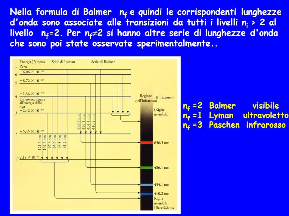 Nella formula di Balmer n f e quindi le corrispondenti lunghezze d'onda sono associate alle transizioni da tutti i livelli n i > 2 al livello n f =2.
