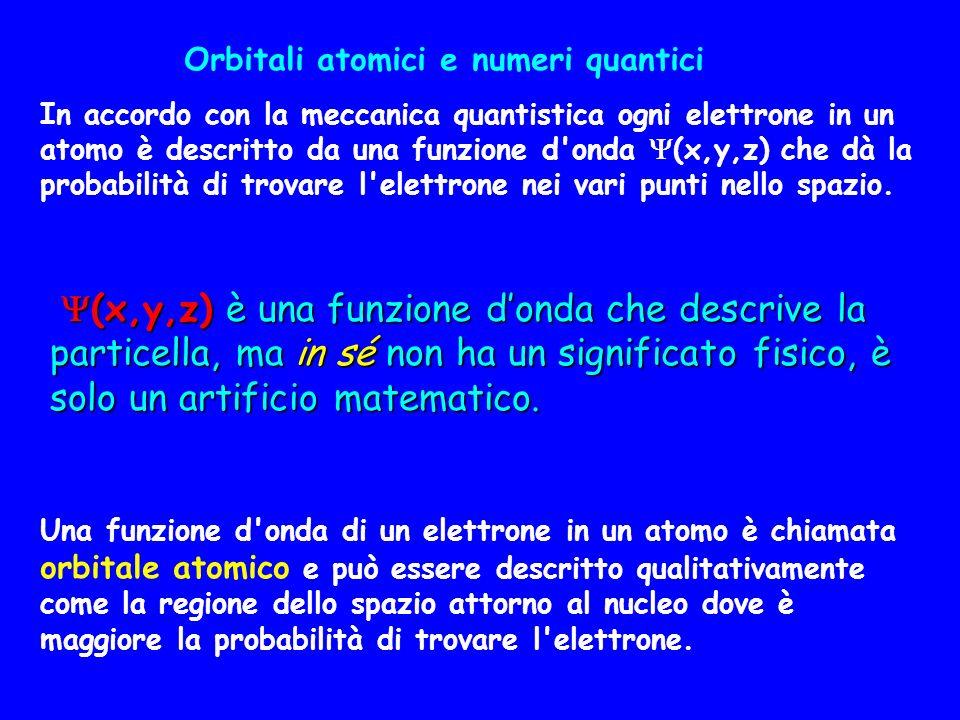 Orbitali atomici e numeri quantici In accordo con la meccanica quantistica ogni elettrone in un atomo è descritto da una funzione d'onda (x,y,z) che d