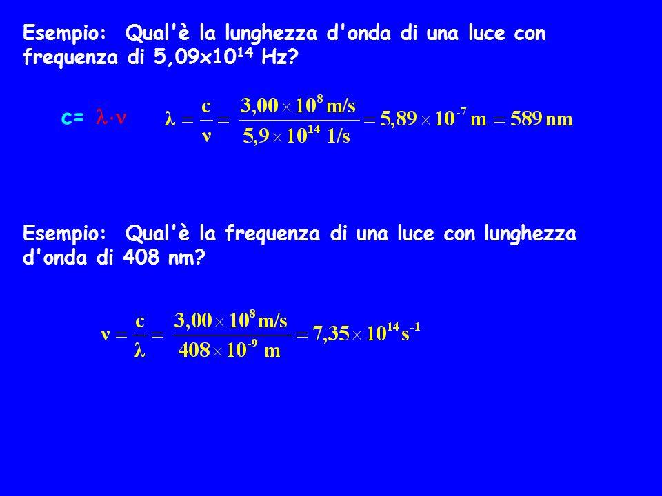 Esempio: Qual'è la lunghezza d'onda di una luce con frequenza di 5,09x10 14 Hz? Esempio: Qual'è la frequenza di una luce con lunghezza d'onda di 408 n