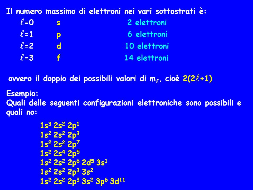 ovvero il doppio dei possibili valori di m, cioè 2(2 +1) Il numero massimo di elettroni nei vari sottostrati è: =0 s 2 elettroni =1 p 6 elettroni =2 d