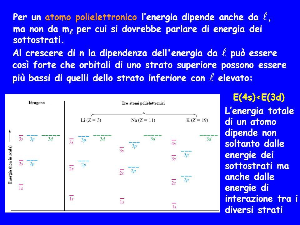 Al crescere di n la dipendenza dell'energia da può essere così forte che orbitali di uno strato superiore possono essere più bassi di quelli dello str