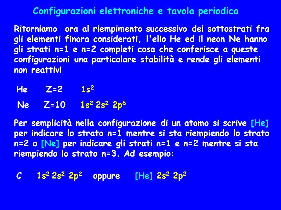 Configurazioni elettroniche e tavola periodica Ritorniamo ora al riempimento successivo dei sottostrati fra gli elementi finora considerati, l'elio He