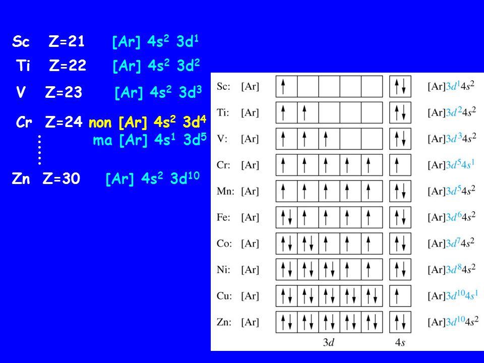 Sc Z=21 [Ar] 4s 2 3d 1 Ti Z=22 [Ar] 4s 2 3d 2 Cr Z=24 non [Ar] 4s 2 3d 4 ma [Ar] 4s 1 3d 5 V Z=23 [Ar] 4s 2 3d 3 …… Zn Z=30 [Ar] 4s 2 3d 10