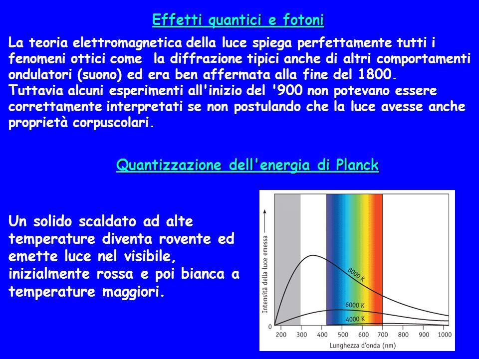 Effetti quantici e fotoni La teoria elettromagnetica della luce spiega perfettamente tutti i fenomeni ottici come la diffrazione tipici anche di altri