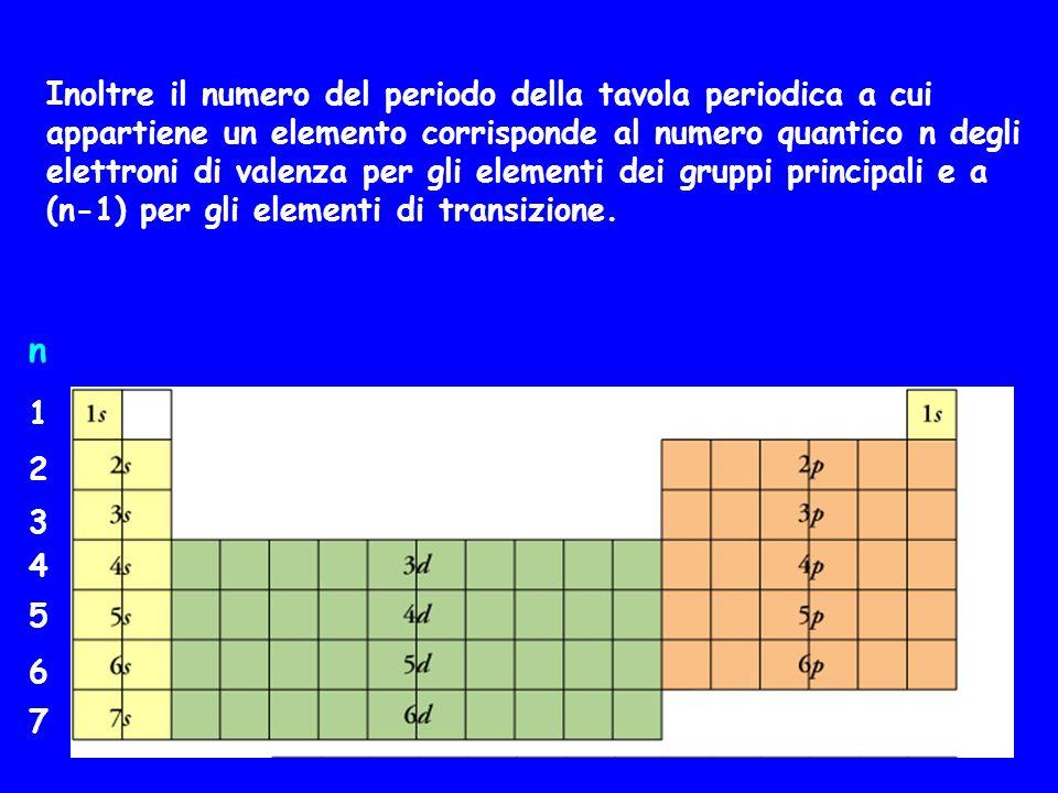 Inoltre il numero del periodo della tavola periodica a cui appartiene un elemento corrisponde al numero quantico n degli elettroni di valenza per gli