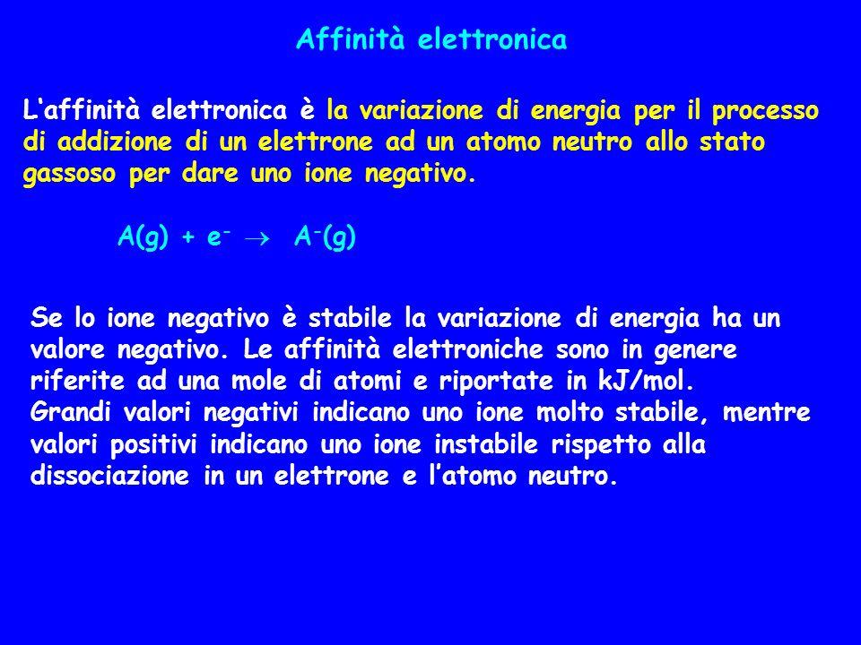 Affinità elettronica Laffinità elettronica è la variazione di energia per il processo di addizione di un elettrone ad un atomo neutro allo stato gasso