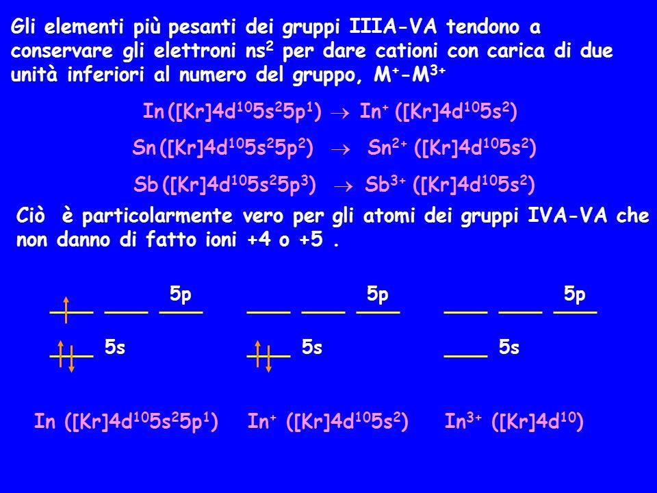 Gli elementi più pesanti dei gruppi IIIA-VA tendono a conservare gli elettroni ns 2 per dare cationi con carica di due unità inferiori al numero del g