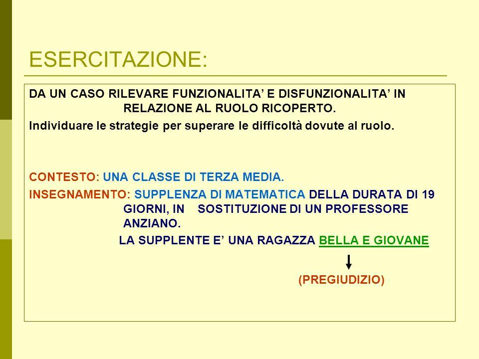 ESERCITAZIONE: DA UN CASO RILEVARE FUNZIONALITA E DISFUNZIONALITA IN RELAZIONE AL RUOLO RICOPERTO.