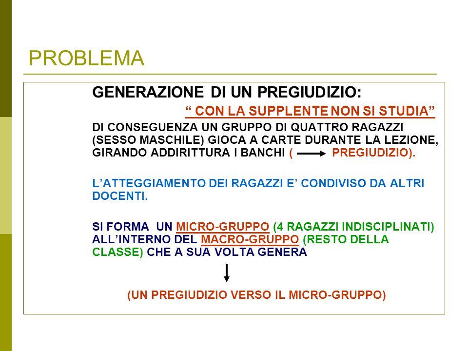 PROBLEMA GENERAZIONE DI UN PREGIUDIZIO: CON LA SUPPLENTE NON SI STUDIA DI CONSEGUENZA UN GRUPPO DI QUATTRO RAGAZZI (SESSO MASCHILE) GIOCA A CARTE DURANTE LA LEZIONE, GIRANDO ADDIRITTURA I BANCHI ( PREGIUDIZIO).