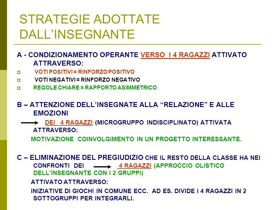 STRATEGIE ADOTTATE DALLINSEGNANTE A - CONDIZIONAMENTO OPERANTE VERSO I 4 RAGAZZI ATTIVATO ATTRAVERSO: VOTI POSITIVI = RINFORZO POSITIVO VOTI NEGATIVI = RINFORZO NEGATIVO REGOLE CHIARE = RAPPORTO ASIMMETRICO B – ATTENZIONE DELLINSEGNATE ALLA RELAZIONE E ALLE EMOZIONI DEI 4 RAGAZZI (MICROGRUPPO INDISCIPLINATO) ATTIVATA ATTRAVERSO: MOTIVAZIONE COINVOLGIMENTO IN UN PROGETTO INTERESSANTE.
