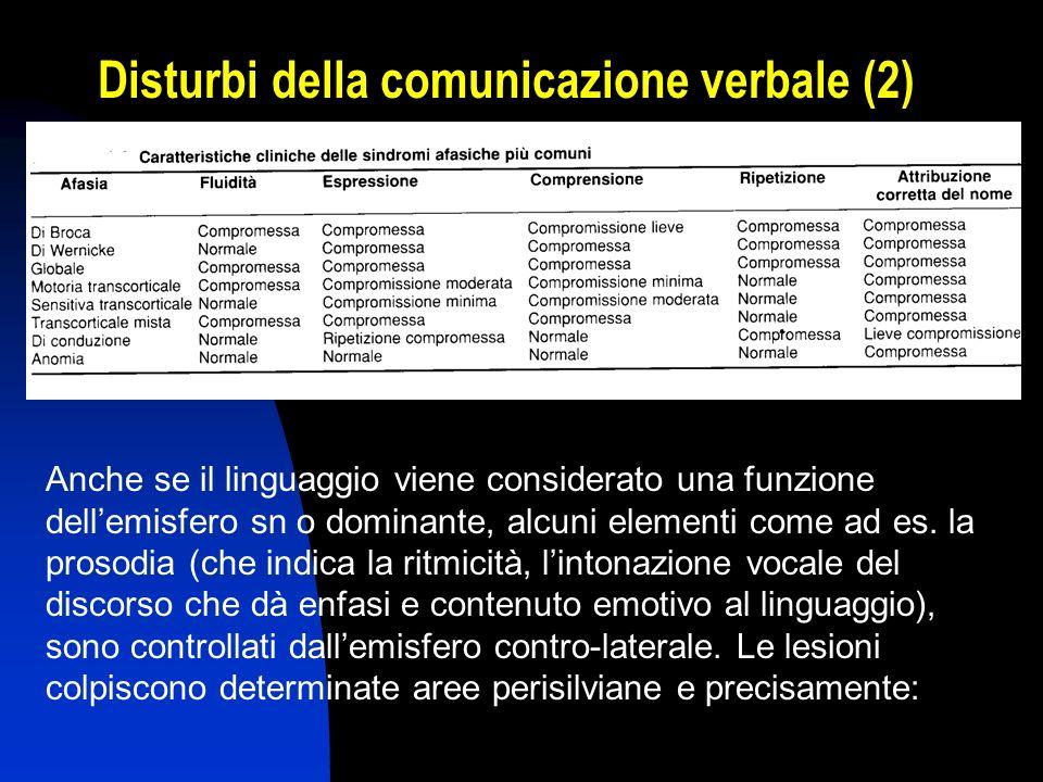 Disturbi della comunicazione verbale (2) Anche se il linguaggio viene considerato una funzione dellemisfero sn o dominante, alcuni elementi come ad es