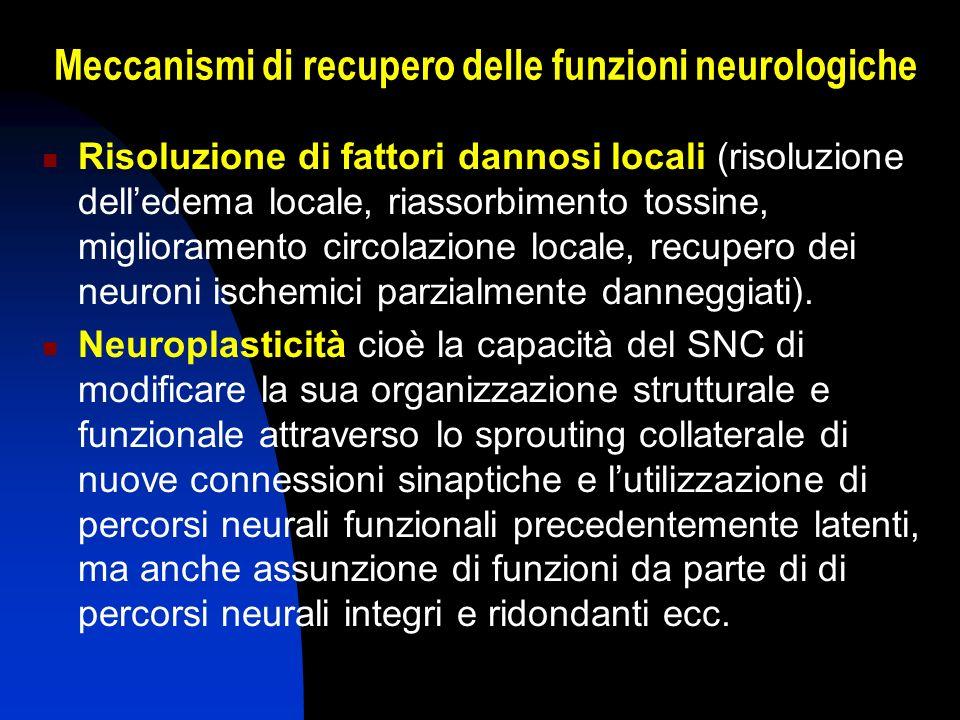 Meccanismi di recupero delle funzioni neurologiche Risoluzione di fattori dannosi locali (risoluzione delledema locale, riassorbimento tossine, miglio
