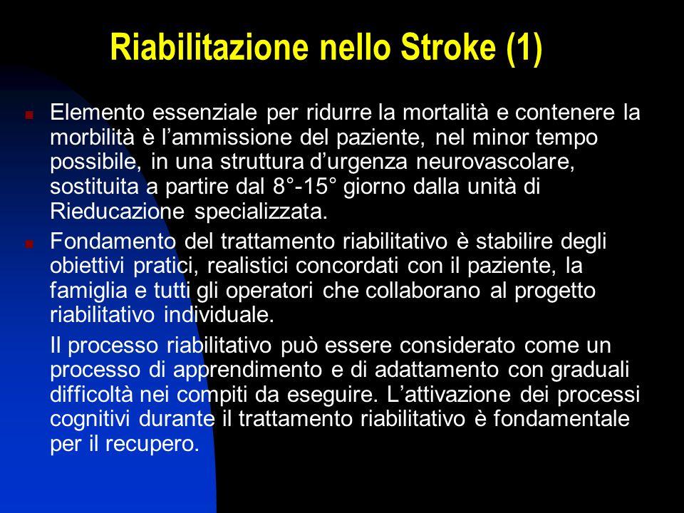 Riabilitazione nello Stroke (1) Elemento essenziale per ridurre la mortalità e contenere la morbilità è lammissione del paziente, nel minor tempo poss