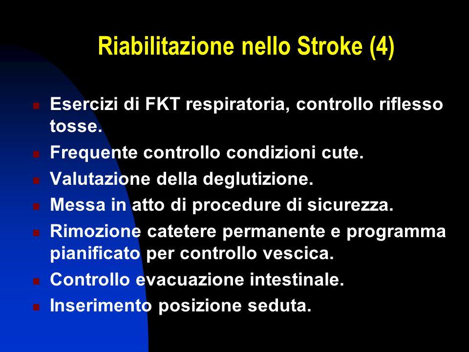 Riabilitazione nello Stroke (4) Esercizi di FKT respiratoria, controllo riflesso tosse. Frequente controllo condizioni cute. Valutazione della degluti