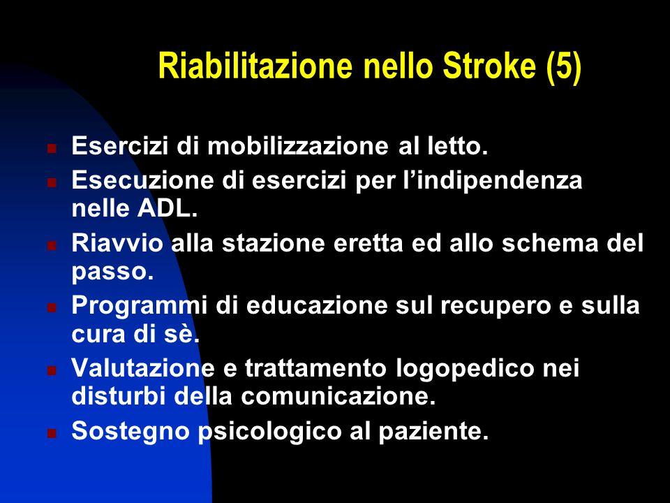Riabilitazione nello Stroke (5) Esercizi di mobilizzazione al letto. Esecuzione di esercizi per lindipendenza nelle ADL. Riavvio alla stazione eretta