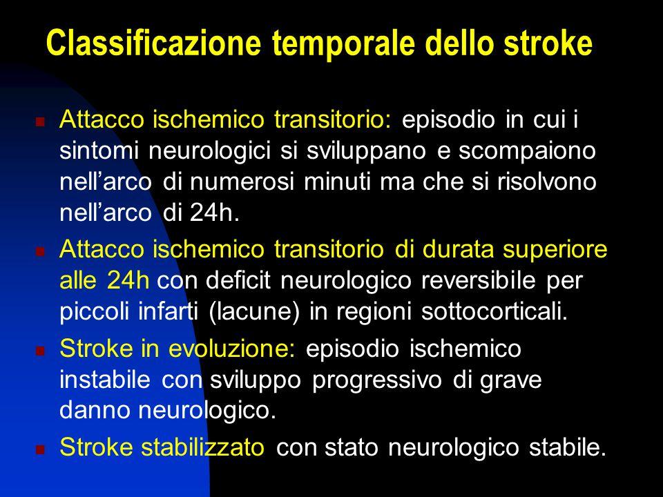 Classificazione temporale dello stroke Attacco ischemico transitorio: episodio in cui i sintomi neurologici si sviluppano e scompaiono nellarco di num
