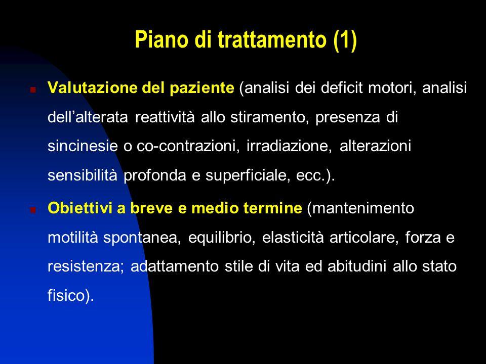 Valutazione del paziente (analisi dei deficit motori, analisi dellalterata reattività allo stiramento, presenza di sincinesie o co-contrazioni, irradi