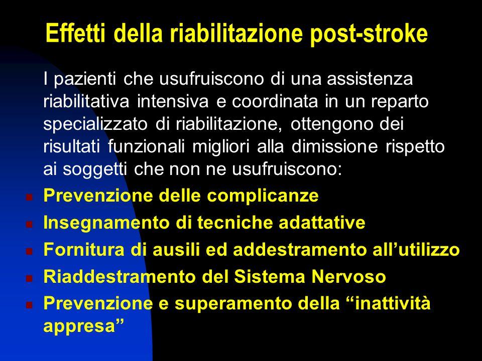 Effetti della riabilitazione post-stroke I pazienti che usufruiscono di una assistenza riabilitativa intensiva e coordinata in un reparto specializzat