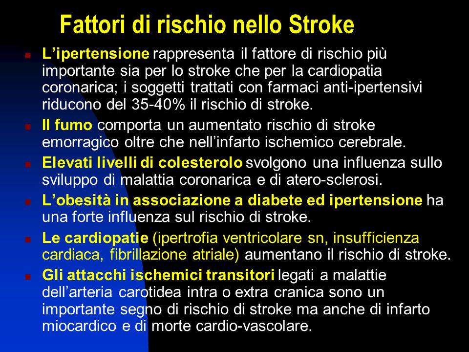 Fattori di rischio nello Stroke Lipertensione rappresenta il fattore di rischio più importante sia per lo stroke che per la cardiopatia coronarica; i