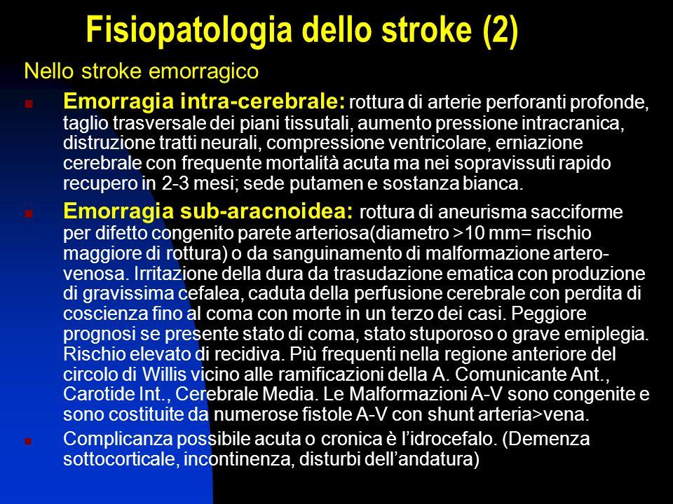 Fisiopatologia dello stroke (2) Nello stroke emorragico Emorragia intra-cerebrale: rottura di arterie perforanti profonde, taglio trasversale dei pian