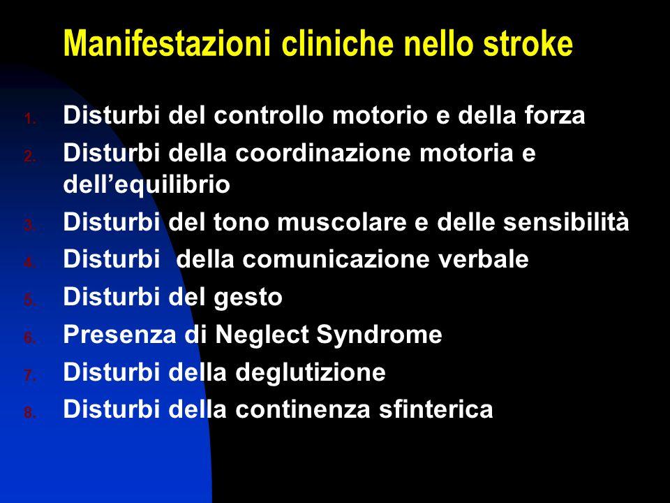 Manifestazioni cliniche nello stroke 1. Disturbi del controllo motorio e della forza 2. Disturbi della coordinazione motoria e dellequilibrio 3. Distu