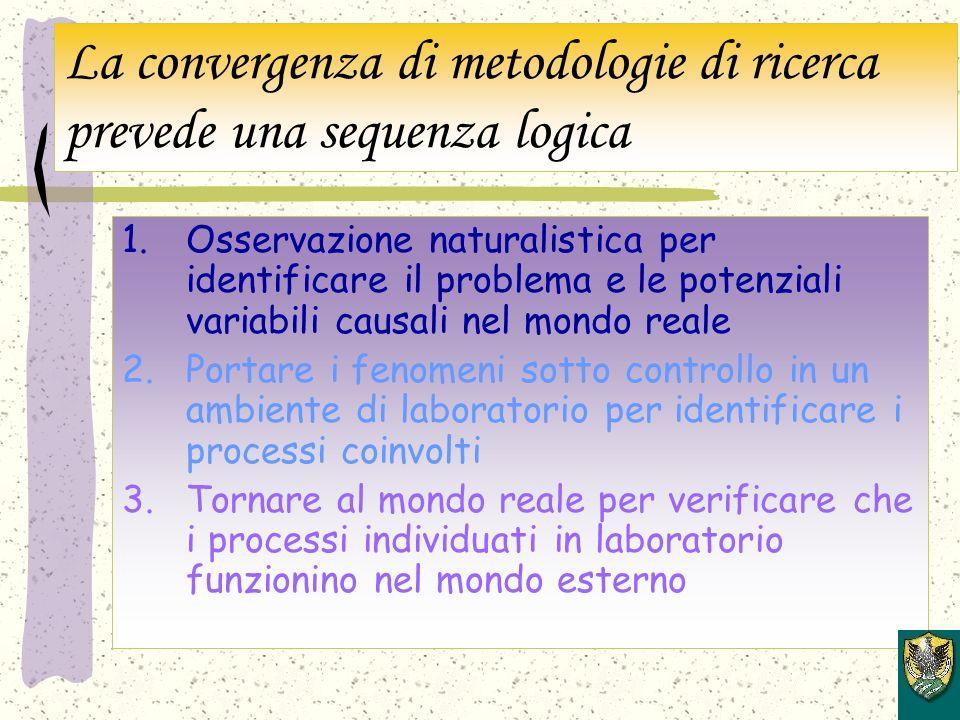La ricerca in psicologia dello sviluppo Ricerca di base Ricerca applicata Ricerca di base Ricerca applicata Approccio naturalistico: osservazione e de