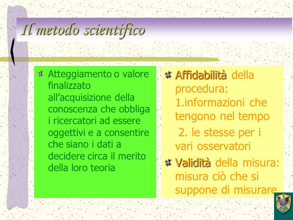 La convergenza di metodologie di ricerca prevede una sequenza logica 1.Osservazione naturalistica per identificare il problema e le potenziali variabi