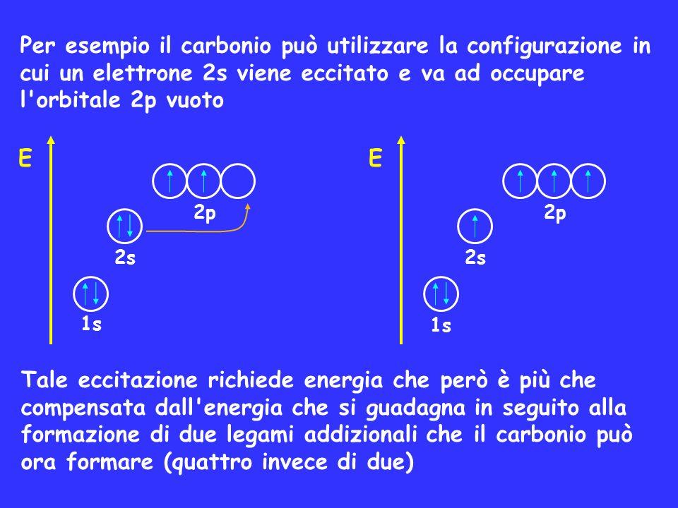 Per esempio il carbonio può utilizzare la configurazione in cui un elettrone 2s viene eccitato e va ad occupare l'orbitale 2p vuoto Tale eccitazione r