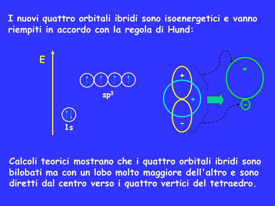 I nuovi quattro orbitali ibridi sono isoenergetici e vanno riempiti in accordo con la regola di Hund: E sp 3 1s Calcoli teorici mostrano che i quattro
