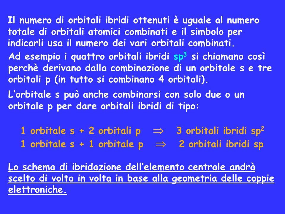 Il numero di orbitali ibridi ottenuti è uguale al numero totale di orbitali atomici combinati e il simbolo per indicarli usa il numero dei vari orbita