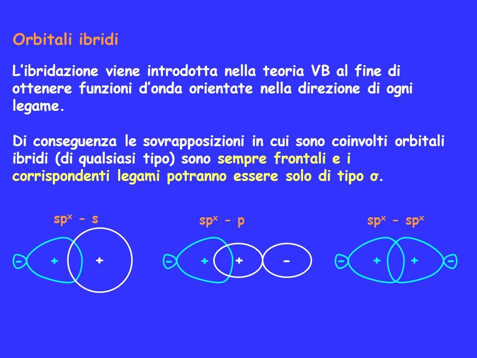 Orbitali ibridi Libridazione viene introdotta nella teoria VB al fine di ottenere funzioni donda orientate nella direzione di ogni legame. Di consegue