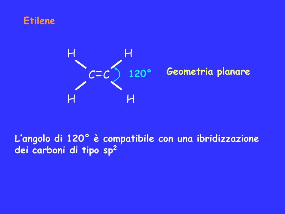 Etilene C=CC=C H HH H 120° Langolo di 120° è compatibile con una ibridizzazione dei carboni di tipo sp 2 Geometria planare