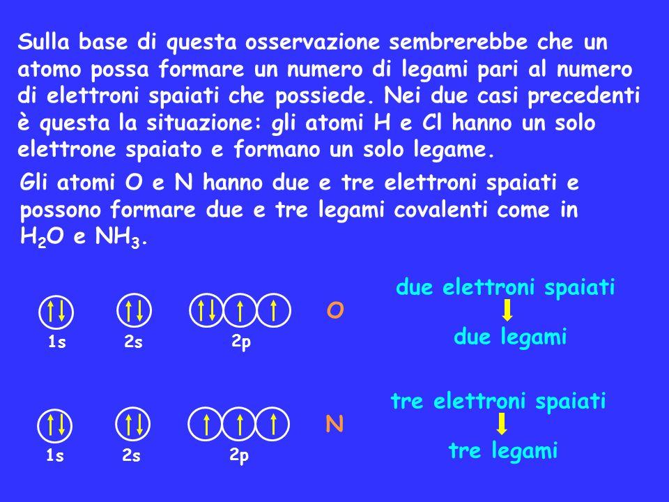 ogni atomo N ha configurazione elettronica 1s 2 2s 2 2p 3 si formano un legame di tipo e due legami di tipo si formano un legame di tipo e due legami di tipo x Legame triplo Esempio.