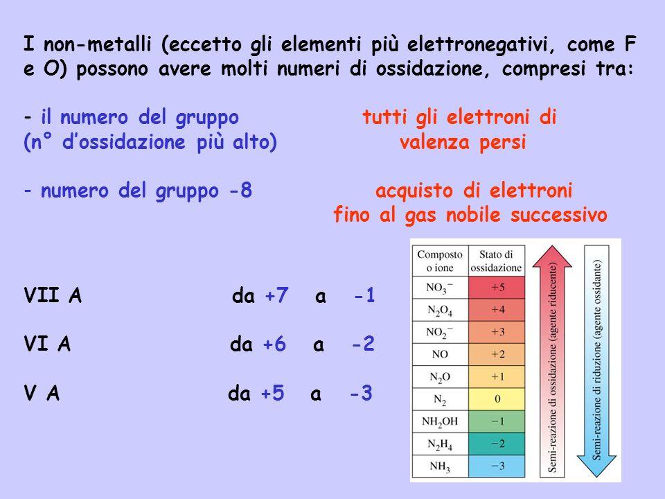 I non-metalli (eccetto gli elementi più elettronegativi, come F e O) possono avere molti numeri di ossidazione, compresi tra: - il numero del gruppo t
