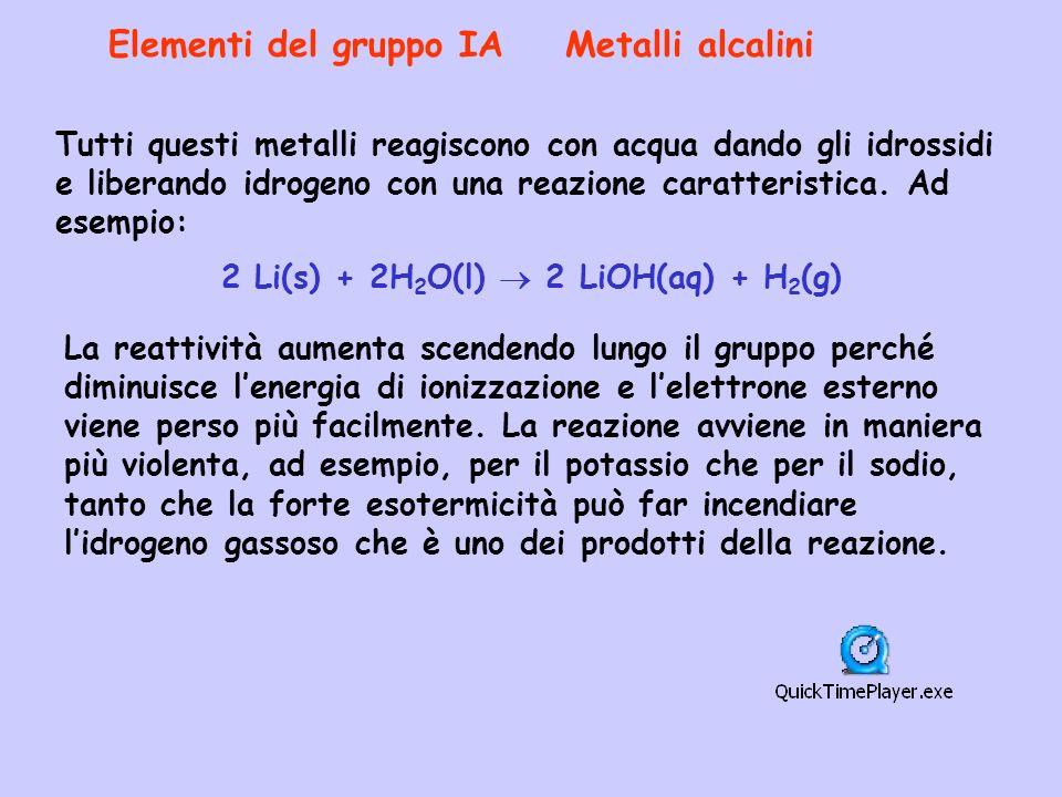 Elementi del gruppo IA Metalli alcalini Tutti questi metalli reagiscono con acqua dando gli idrossidi e liberando idrogeno con una reazione caratteris
