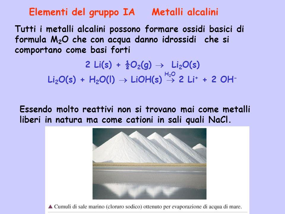 Elementi del gruppo IA Metalli alcalini Tutti i metalli alcalini possono formare ossidi basici di formula M 2 O che con acqua danno idrossidi che si c