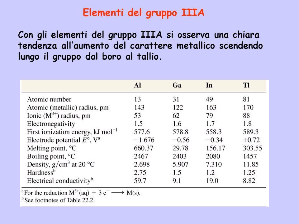 Con gli elementi del gruppo IIIA si osserva una chiara tendenza allaumento del carattere metallico scendendo lungo il gruppo dal boro al tallio. Eleme