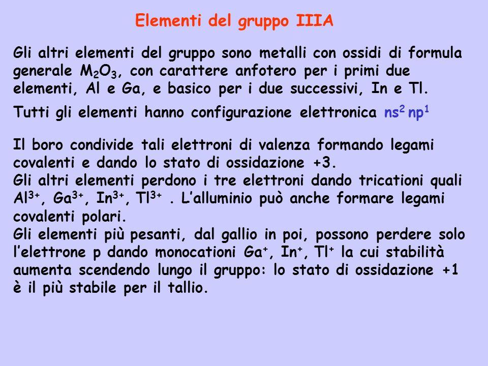 Gli altri elementi del gruppo sono metalli con ossidi di formula generale M 2 O 3, con carattere anfotero per i primi due elementi, Al e Ga, e basico