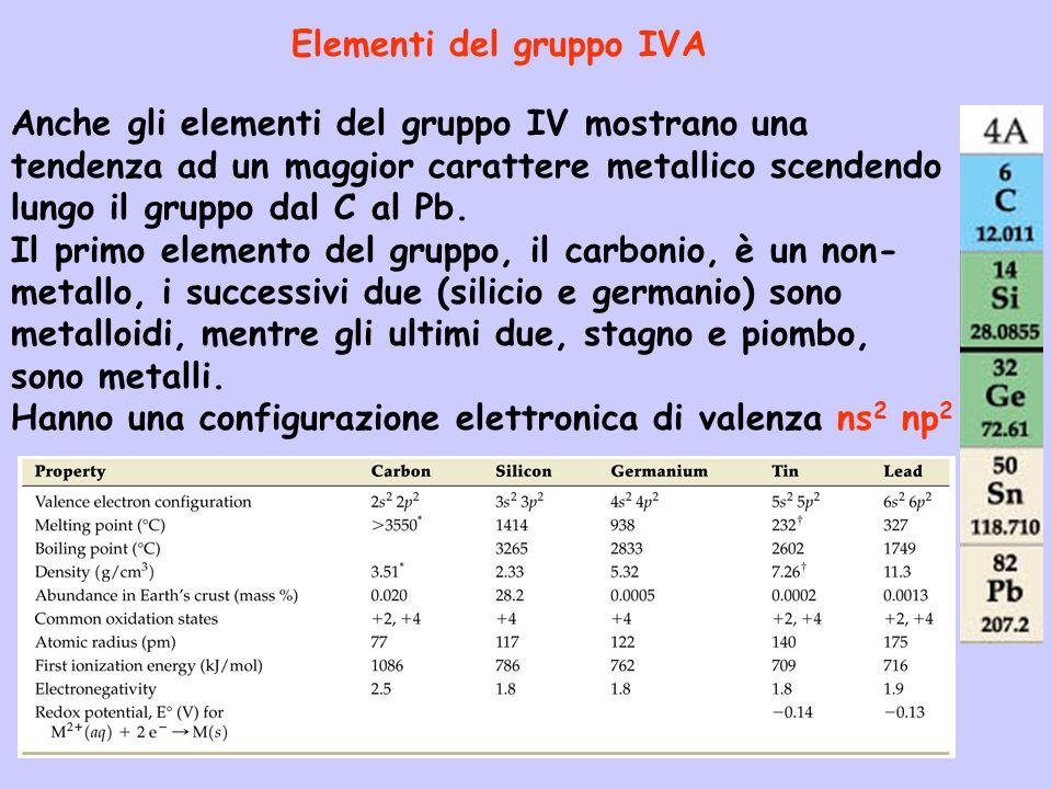 Anche gli elementi del gruppo IV mostrano una tendenza ad un maggior carattere metallico scendendo lungo il gruppo dal C al Pb. Il primo elemento del