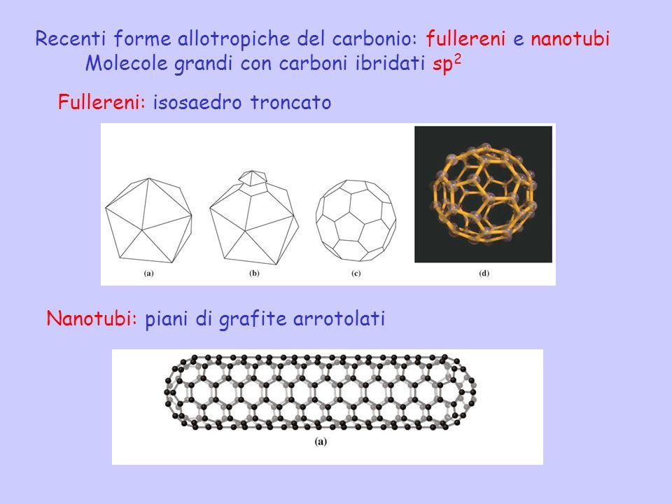 Recenti forme allotropiche del carbonio: fullereni e nanotubi Molecole grandi con carboni ibridati sp 2 Fullereni: isosaedro troncato Nanotubi: piani