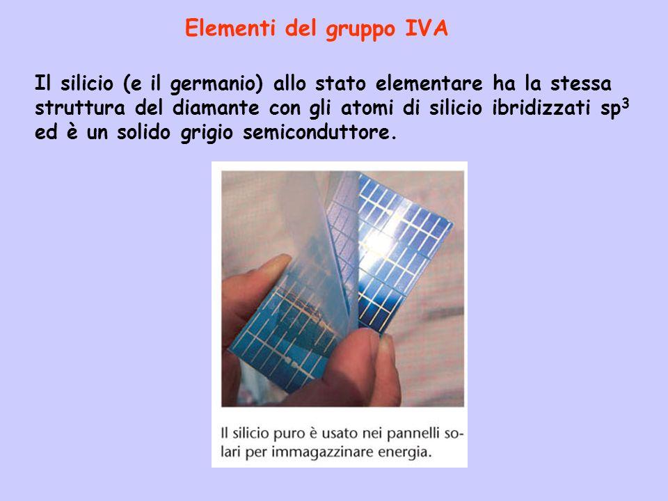 Elementi del gruppo IVA Il silicio (e il germanio) allo stato elementare ha la stessa struttura del diamante con gli atomi di silicio ibridizzati sp 3